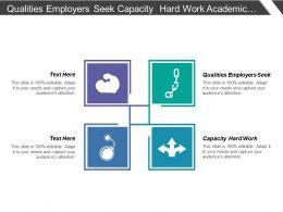 Qualities Employers Seek Capacity Hard Work Academic Practices