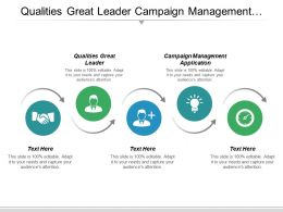 Qualities Great Leader Campaign Management Application Sales Services Cpb