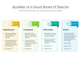 Qualities Of A Good Board Of Director