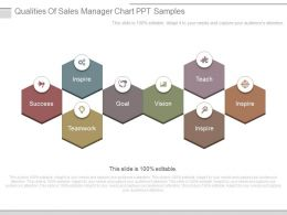 Qualities Of Sales Manager Chart Ppt Samples