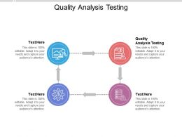 Quality Analysis Testing Ppt Powerpoint Presentation Outline Slide Cpb