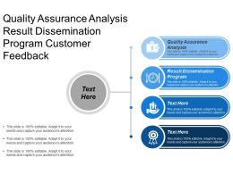 Quality Assurance Analysis Result Dissemination Program Customer Feedback
