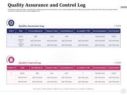 Quality Assurance And Control Log Item Measured Ppt Powerpoint Presentation Guidelines
