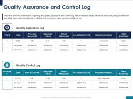 Quality Assurance And Control Log Value Powerpoint Presentation Icons