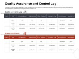 Quality Assurance And Control Log Value Ppt File Elements