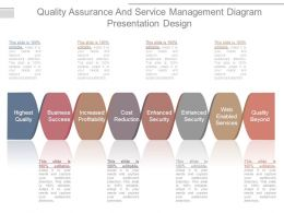 Quality Assurance And Service Management Diagram Presentation Design