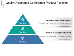 Quality Assurance Compliance Product Planning Development Swot Analysis