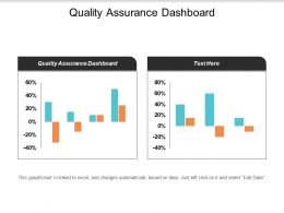 Quality Assurance Dashboard Ppt Powerpoint Presentation Inspiration Designs Download Cpb
