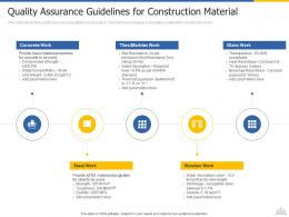 Quality Assurance Guidelines For Construction Material Construction Project Risk Landscape Ppt Diagrams