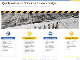 Quality Assurance Guidelines For Work Design Construction Project Risk Landscape Ppt Download