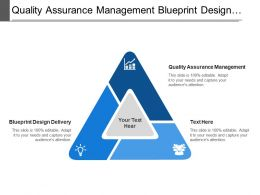 Quality Assurance Management Blueprint Design Delivery Learning Experience