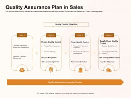 Quality Assurance Plan In Sales Approval Ppt Powerpoint Presentation Infographic Template Icon