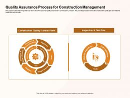 Quality Assurance Process For Construction Management Labor Ppt Powerpoint Presentation Show