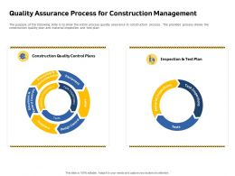 Quality Assurance Process For Construction Management Labor Test Ppt Slides