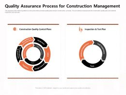 Quality Assurance Process For Construction Management M1175 Ppt Powerpoint Presentation Outline Portrait