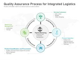 Quality Assurance Process For Integrated Logistics