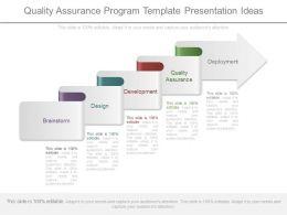 quality_assurance_program_template_presentation_ideas_Slide01
