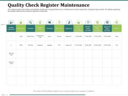 Quality Check Register Maintenance Approver Dave Ppt Powerpoint Presentation Themes