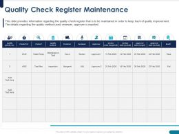 Quality Check Register Maintenance Approver Powerpoint Presentation Slide