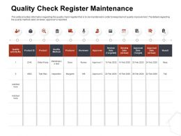 Quality Check Register Maintenance Approver Ppt File Example Introduction