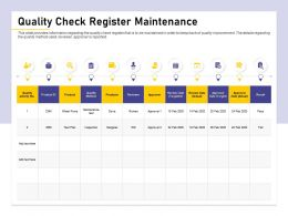 Quality Check Register Maintenance Rumen Ppt Powerpoint Presentation Professional Format