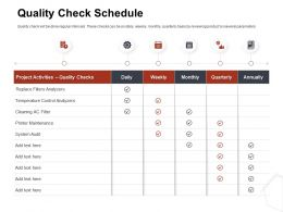 Quality Check Schedule Analyzers Ppt Infographics