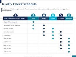 Quality Check Schedule Temperature Ppt Powerpoint Presentation Inspiration