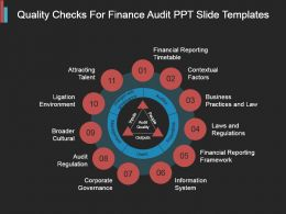 Quality Checks For Finance Audit Ppt Slide Templates