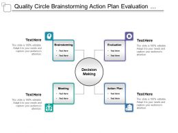 Quality Circle Brainstorming Action Plan Evaluation With Icons