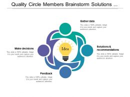 Quality Circle Members Brainstorm Solutions And Recommendations