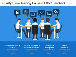 Quality Circle Training Cause And Effect Feedback And Recognition