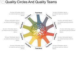 Quality Circles And Quality Teams