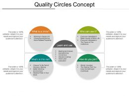 Quality Circles Concept
