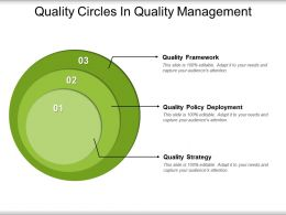 Quality Circles In Quality Management