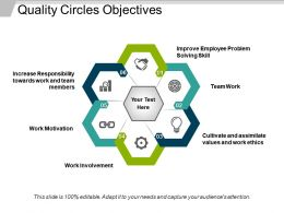 Quality Circles Objectives