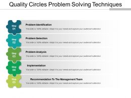 Quality Circles Problem Solving Techniques