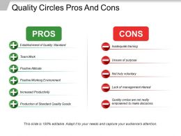 Quality Circles Pros And Cons
