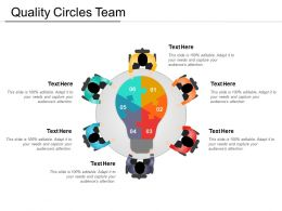 Quality Circles Team