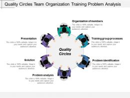 Quality Circles Team Organization Training Problem Analysis