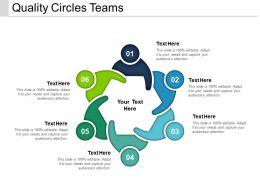 Quality Circles Teams