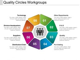 Quality Circles Workgroups