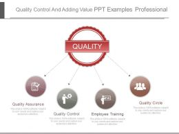 Quality Control And Adding Value Ppt Examples Professional