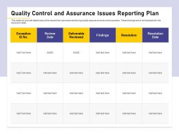 Quality Control And Assurance Issues Reporting Plan M1469 Ppt Powerpoint Presentation File Aids