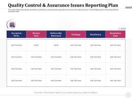 Quality Control And Assurance Issues Reporting Plan Text Ppt Powerpoint Presentation Layouts Topics