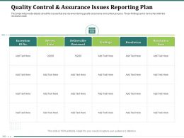 Quality Control And Assurance Issues Reporting Plan Tracked Powerpoint Presentation Icons
