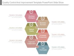 Quality Control And Improvement Template Powerpoint Slide Show