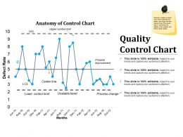 Quality Control Chart Powerpoint Graphics