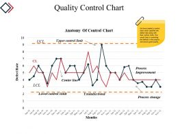 Quality Control Chart Powerpoint Slide Background Image