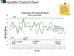 Quality Control Chart Powerpoint Topics