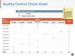 Quality Control Check Sheet Powerpoint Show